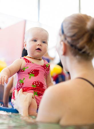 Find The Right Class Emler Swim School